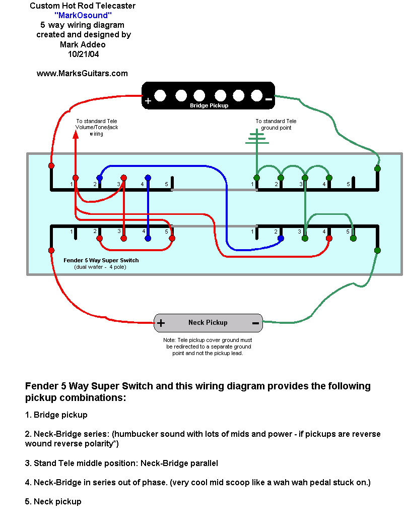 New Page 1 Fender Tele Wiring Diagram Hot Rod on fender bass wiring diagram, fender stratocaster wiring, fender tele bass, fender tele deluxe, fender tele jr, fender esquire wiring-diagram, fender n3 wiring diagram, fender stratocaster parts diagram, fender mustang wiring diagram, fender standard wiring diagrams, fender tbx wiring diagram, fender lace sensor wiring diagram, fender squier wiring diagrams, fender broadcaster wiring diagram, fender tele specs, fender tele body, fender 5-way switch diagram, fender humbucker wiring diagrams, fender pickup wiring, fender la cabronita wiring-diagram,