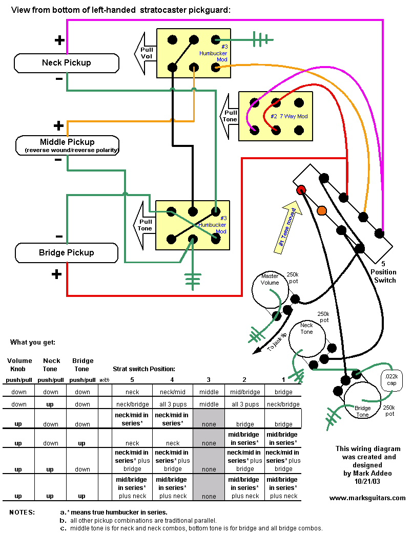 HM Strat Wiring Question Fender Stratocaster Guitar Forum